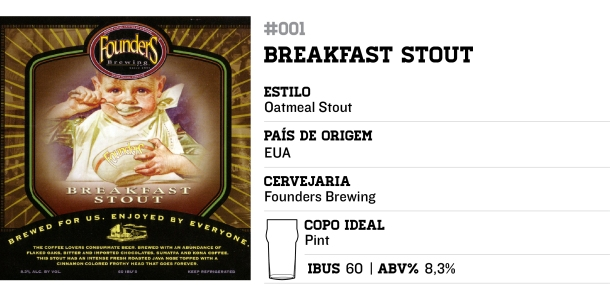 breakfast_stout_quenaofaltemalte