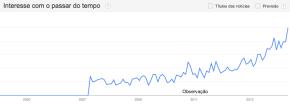 Ferramenta Google mostra evolução do interesse por cerveja artesanal noBrasil
